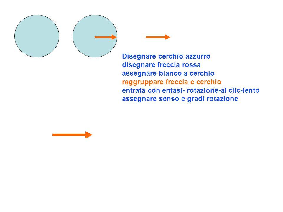 Disegnare cerchio azzurro disegnare freccia rossa assegnare bianco a cerchio raggruppare freccia e cerchio entrata con enfasi- rotazione-al clic-lento assegnare senso e gradi rotazione