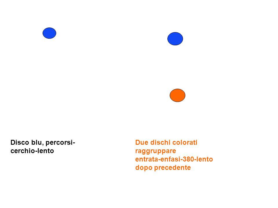 Disco blu, percorsi-cerchio-lento