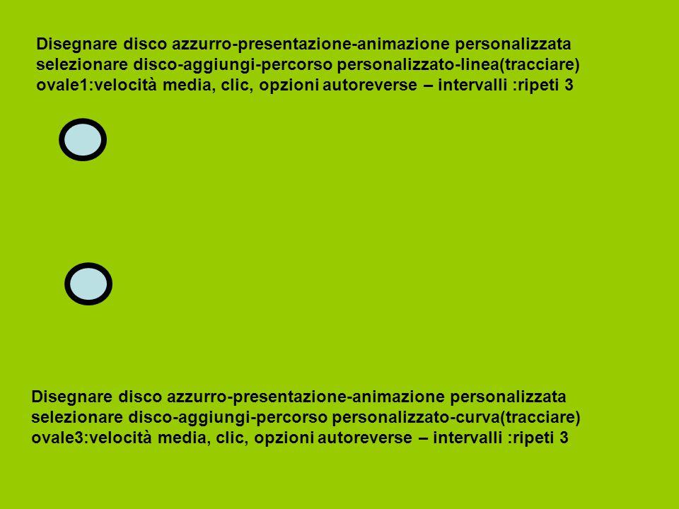 Disegnare disco azzurro-presentazione-animazione personalizzata selezionare disco-aggiungi-percorso personalizzato-linea(tracciare) ovale1:velocità media, clic, opzioni autoreverse – intervalli :ripeti 3