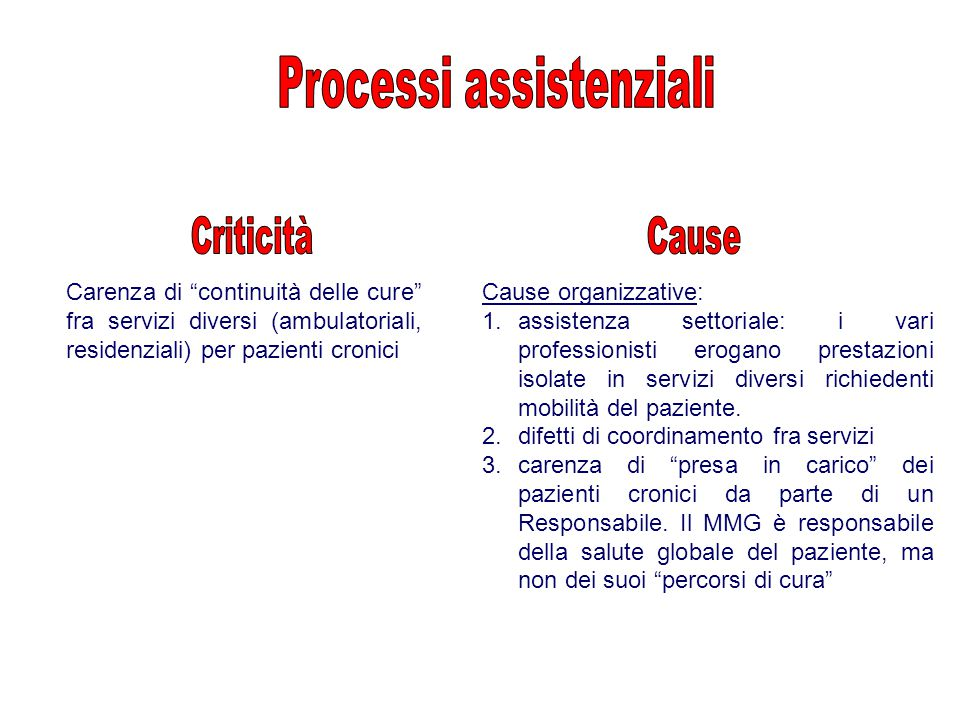 Processi assistenziali