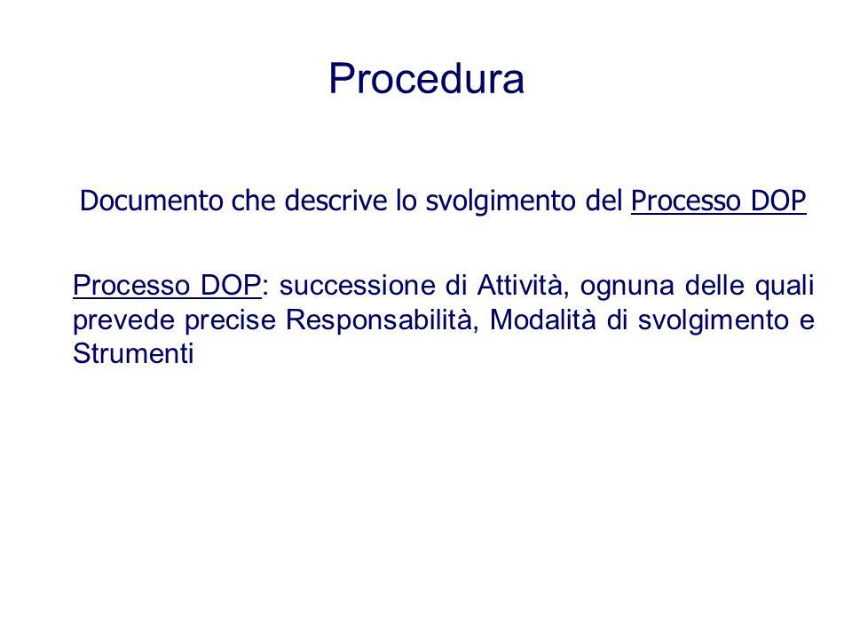 Procedura Documento che descrive lo svolgimento del Processo DOP