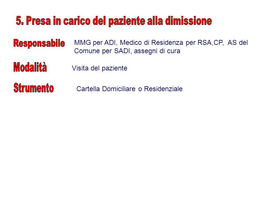 5. Presa in carico del paziente alla dimissione
