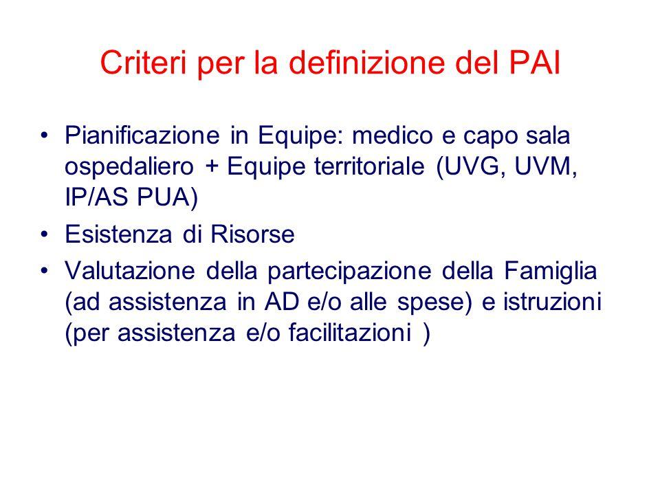 Criteri per la definizione del PAI