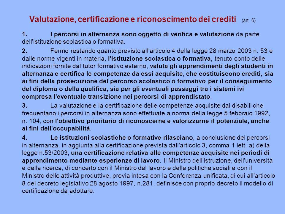 Valutazione, certificazione e riconoscimento dei crediti (art. 6)