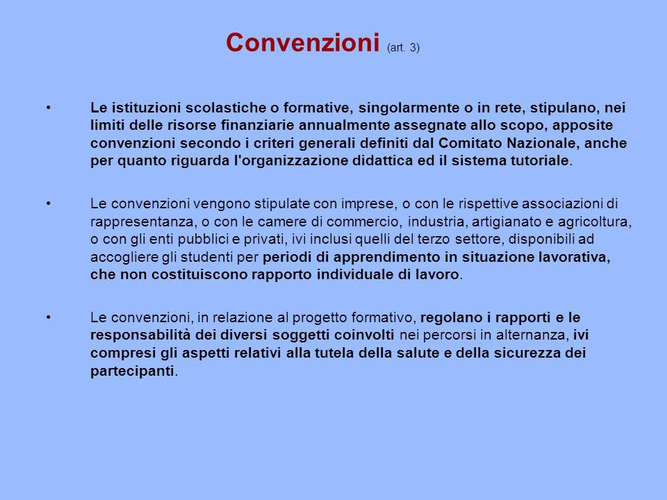 Convenzioni (art. 3)