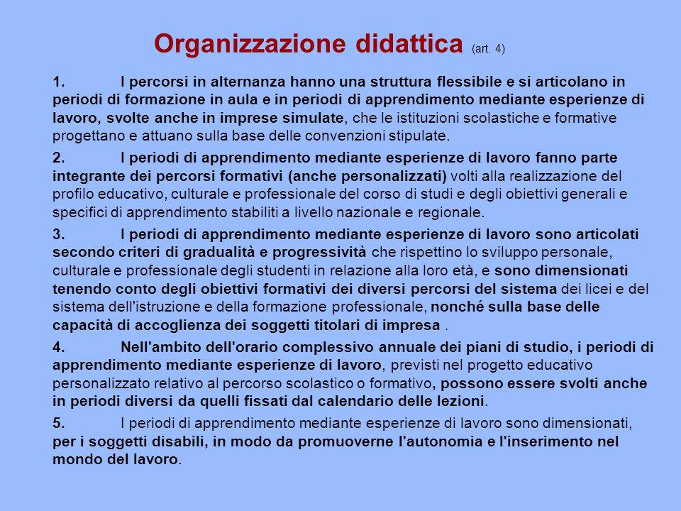 Organizzazione didattica (art. 4)
