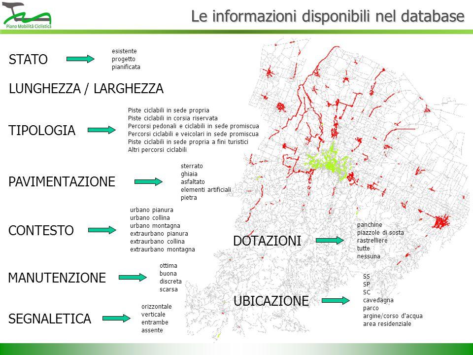 Le informazioni disponibili nel database