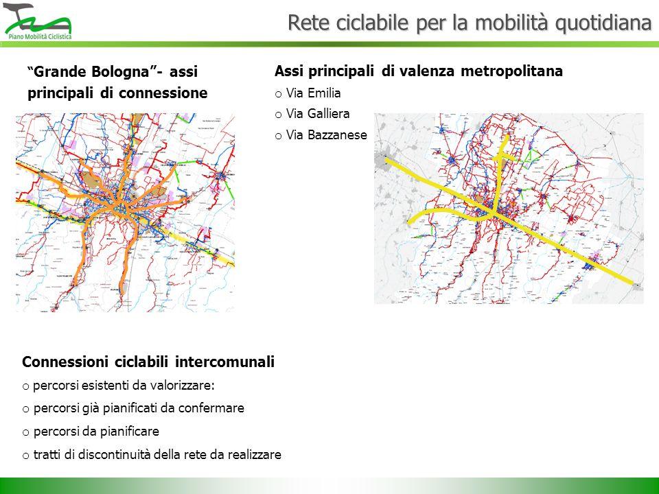 Rete ciclabile per la mobilità quotidiana