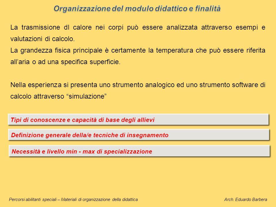 Organizzazione del modulo didattico e finalità