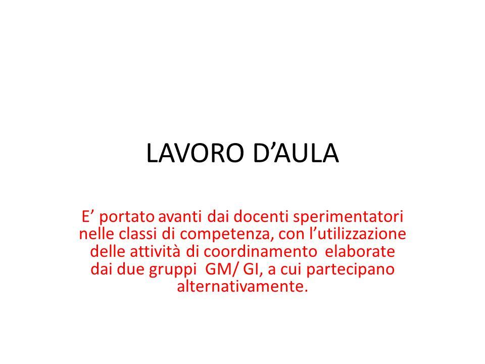 LAVORO D'AULA