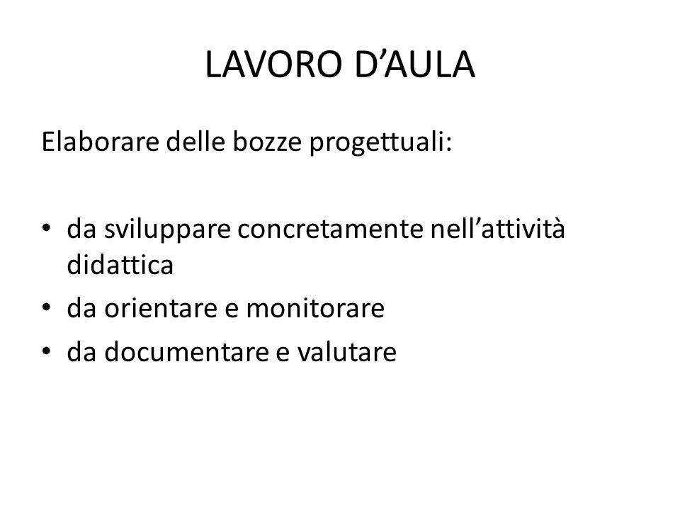 LAVORO D'AULA Elaborare delle bozze progettuali: