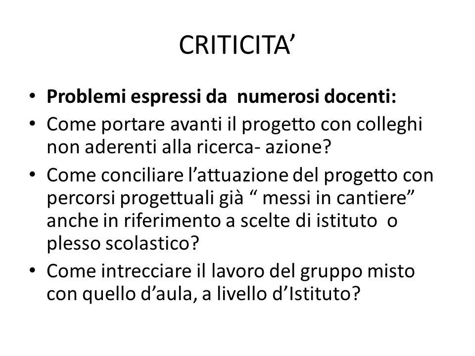 CRITICITA' Problemi espressi da numerosi docenti: