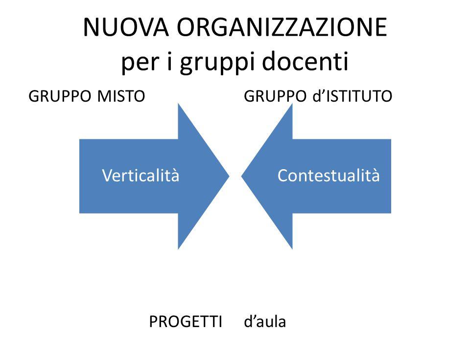 NUOVA ORGANIZZAZIONE per i gruppi docenti