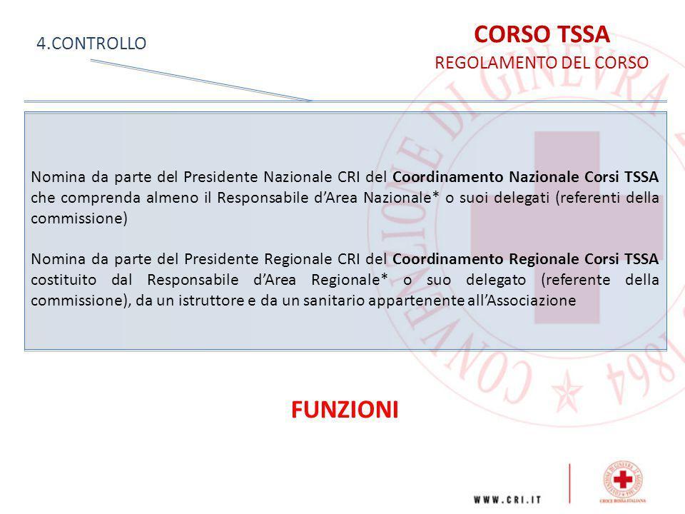 CORSO TSSA FUNZIONI 4.CONTROLLO REGOLAMENTO DEL CORSO