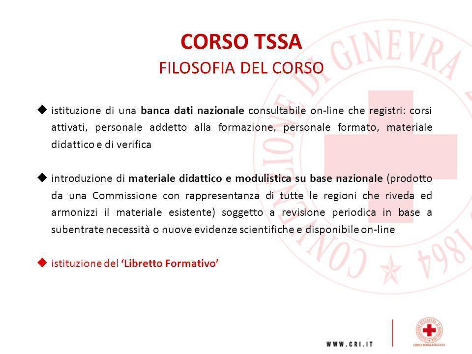 CORSO TSSA FILOSOFIA DEL CORSO