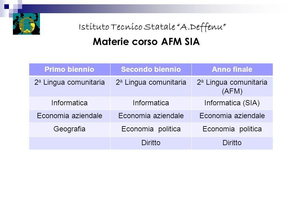 Istituto Tecnico Statale A.Deffenu