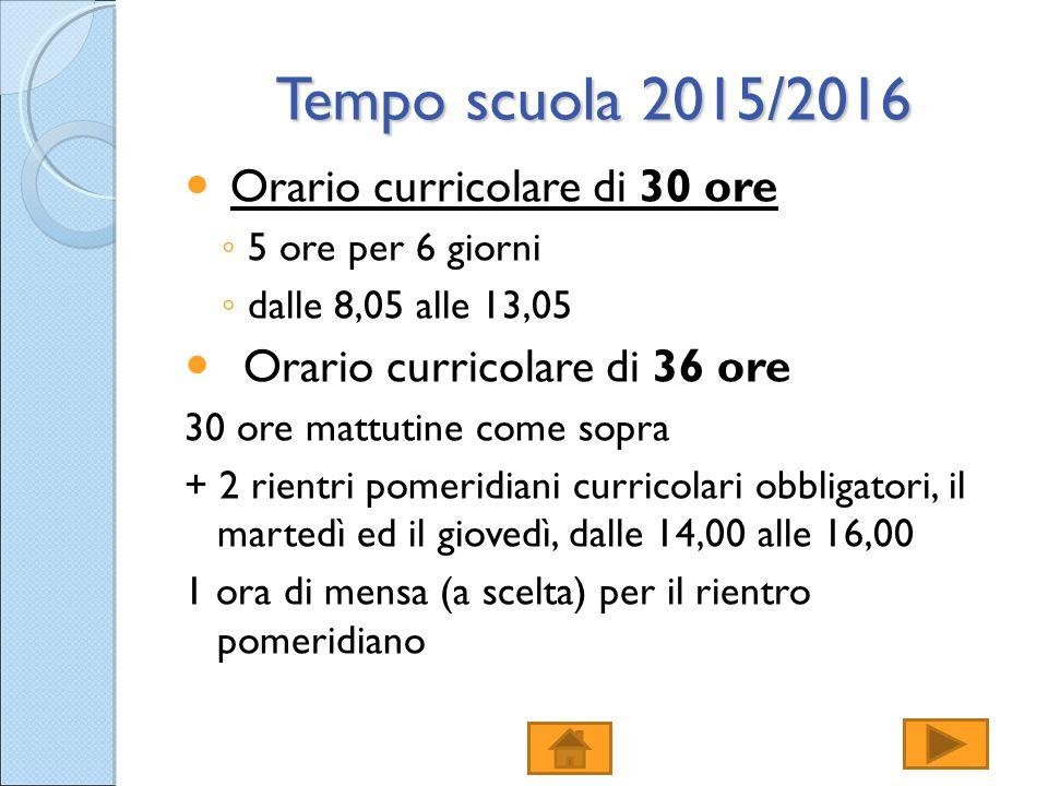 Tempo scuola 2015/2016 Orario curricolare di 30 ore