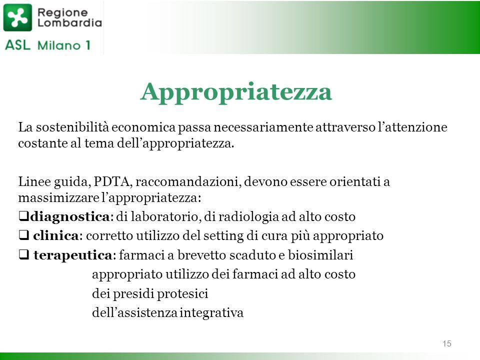 Appropriatezza La sostenibilità economica passa necessariamente attraverso l'attenzione costante al tema dell'appropriatezza.