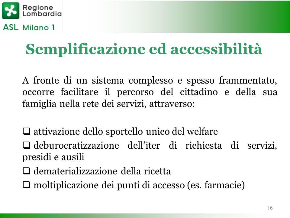 Semplificazione ed accessibilità