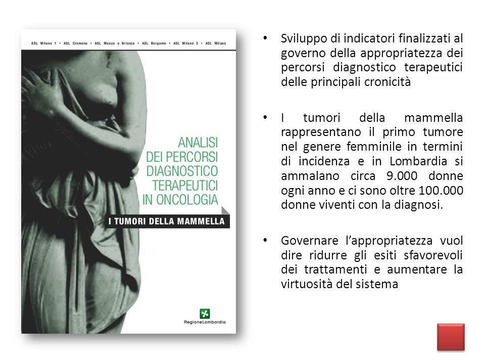 Sviluppo di indicatori finalizzati al governo della appropriatezza dei percorsi diagnostico terapeutici delle principali cronicità