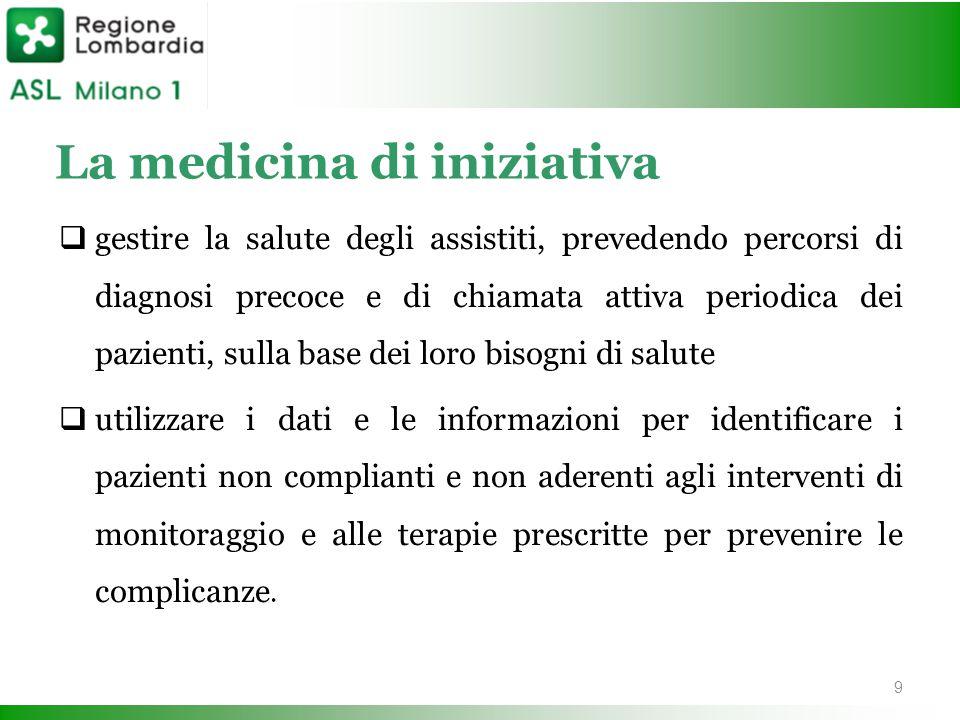 La medicina di iniziativa
