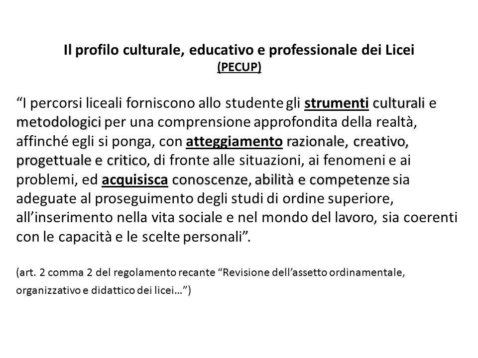 Il profilo culturale, educativo e professionale dei Licei