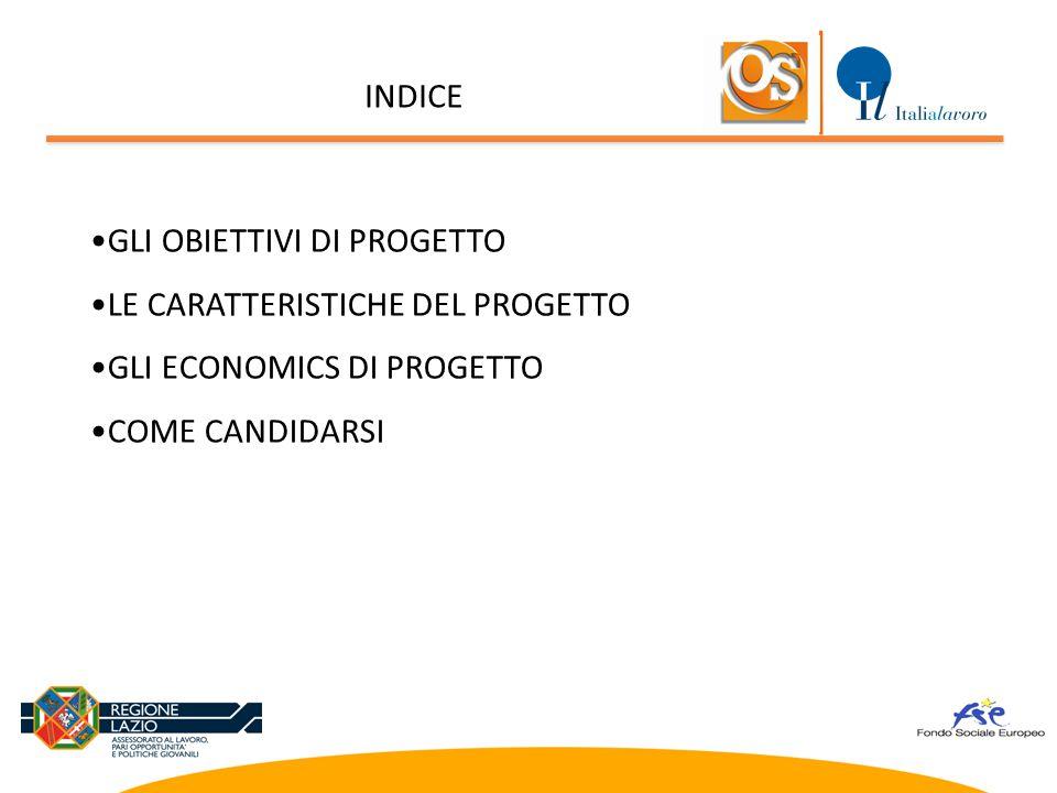 INDICE GLI OBIETTIVI DI PROGETTO. LE CARATTERISTICHE DEL PROGETTO.