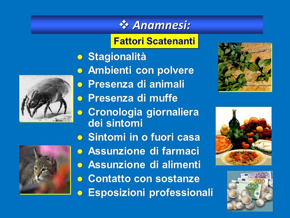 Anamnesi: Stagionalità Ambienti con polvere Presenza di animali