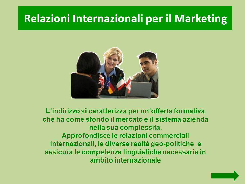 Relazioni Internazionali per il Marketing