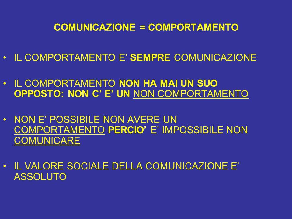 COMUNICAZIONE = COMPORTAMENTO