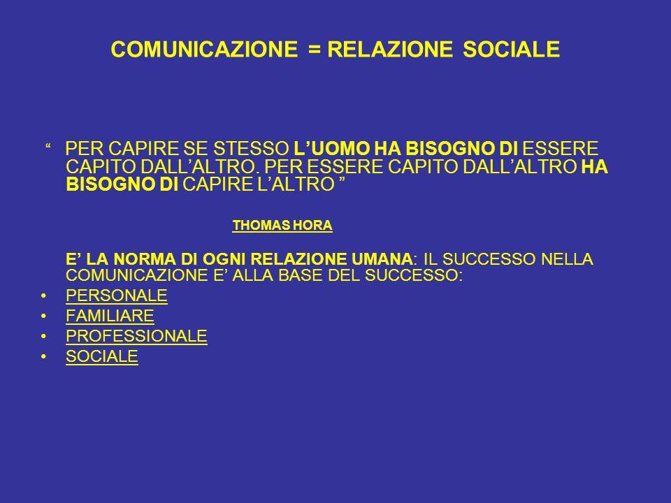 COMUNICAZIONE = RELAZIONE SOCIALE