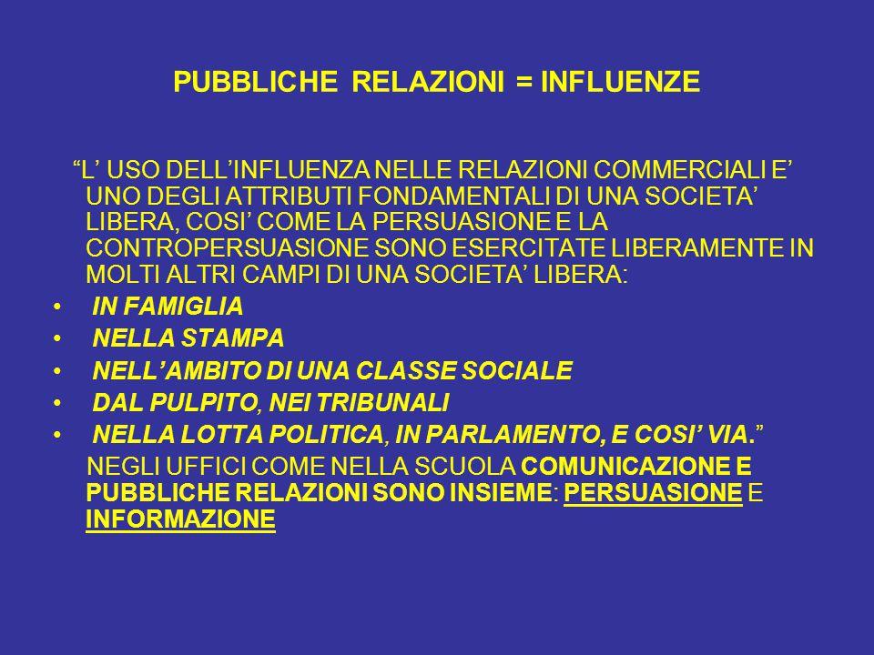 PUBBLICHE RELAZIONI = INFLUENZE