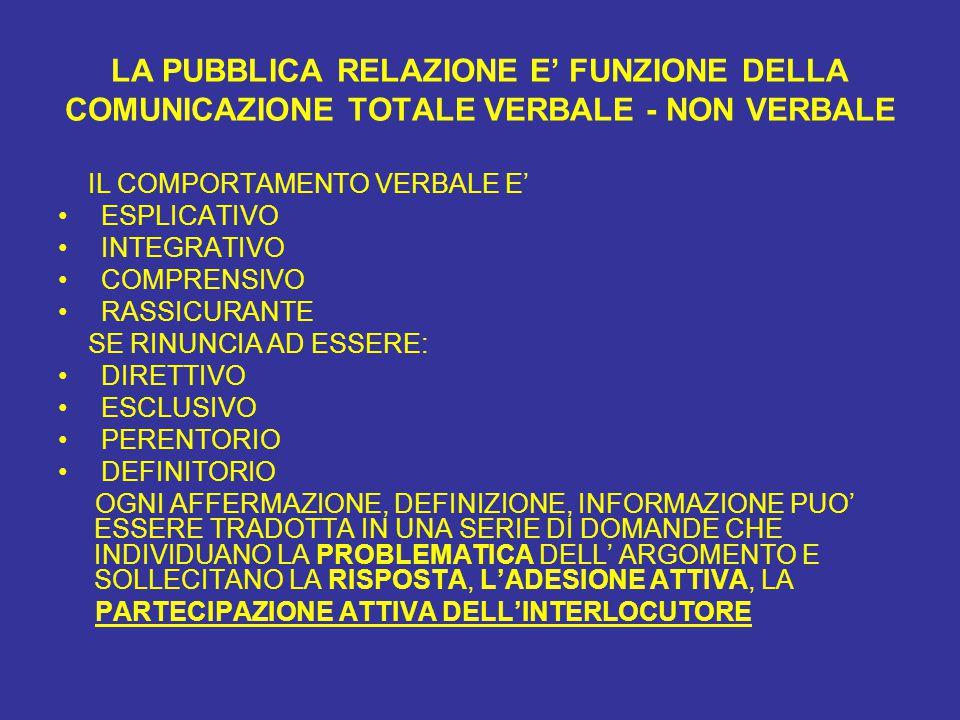 LA PUBBLICA RELAZIONE E' FUNZIONE DELLA COMUNICAZIONE TOTALE VERBALE - NON VERBALE