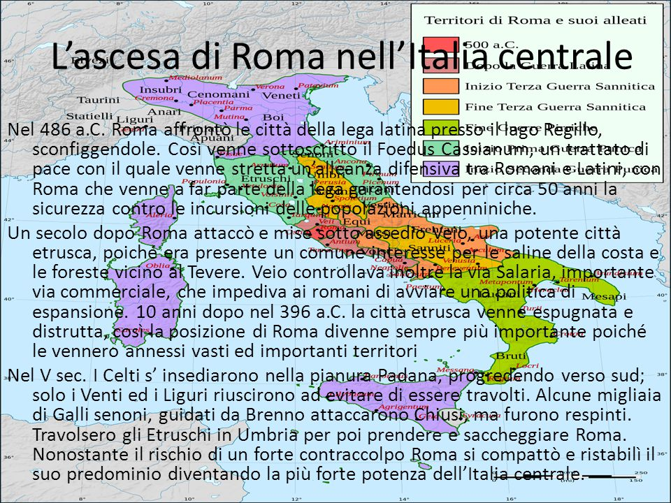 L'ascesa di Roma nell'Italia centrale