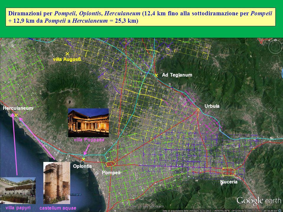 Diramazioni per Pompeii, Oplontis, Herculaneum (12,4 km fino alla sottodiramazione per Pompeii + 12,9 km da Pompeii a Herculaneum = 25,3 km)