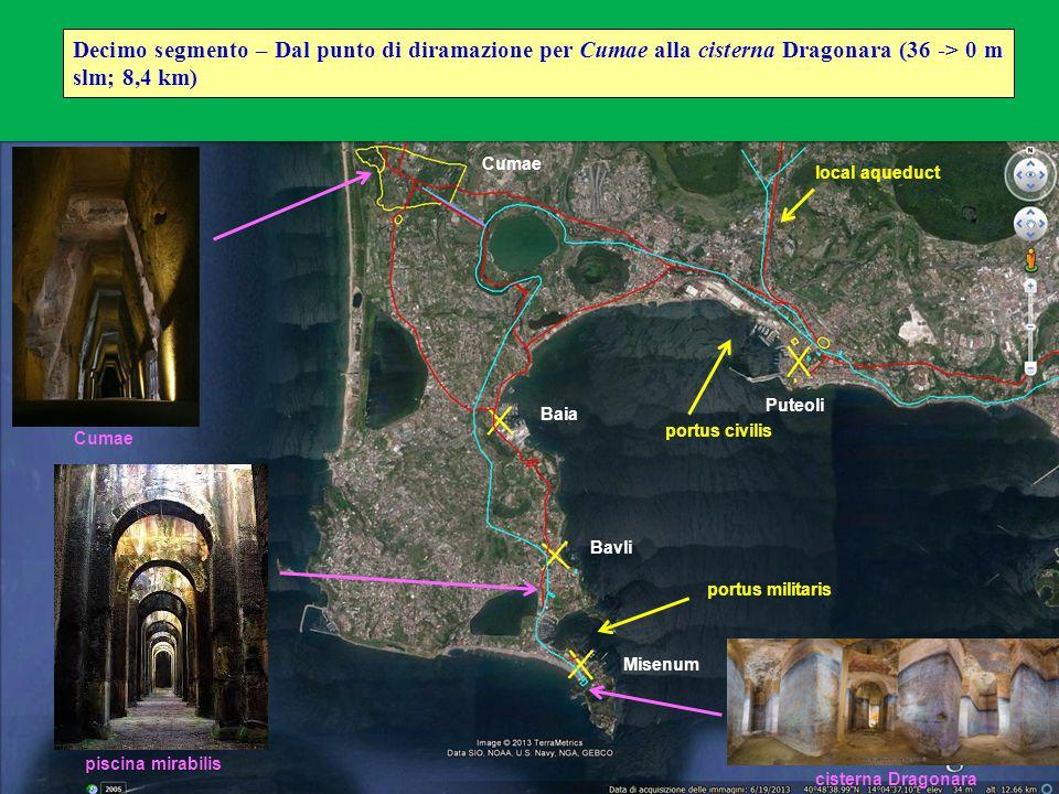 Decimo segmento – Dal punto di diramazione per Cumae alla cisterna Dragonara (36 -> 0 m slm; 8,4 km)