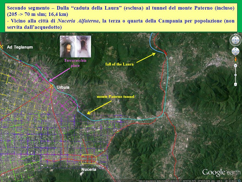 Secondo segmento – Dalla caduta della Laura (esclusa) al tunnel del monte Paterno (incluso) (205 -> 70 m slm; 16,4 km)