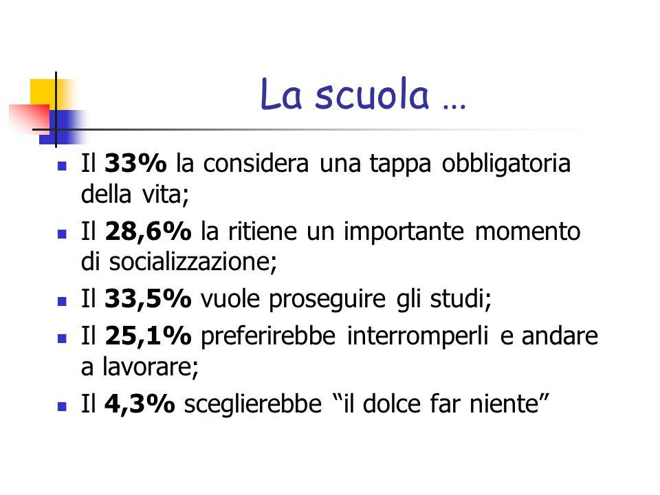 La scuola … Il 33% la considera una tappa obbligatoria della vita;