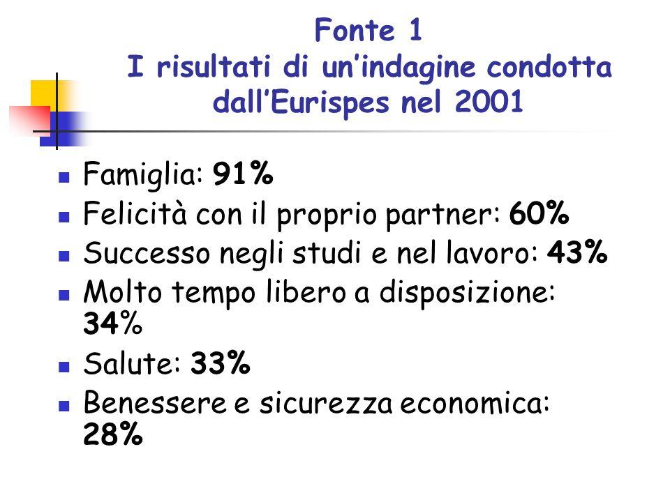 Fonte 1 I risultati di un'indagine condotta dall'Eurispes nel 2001
