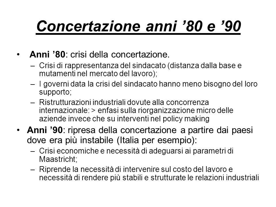 Concertazione anni '80 e '90