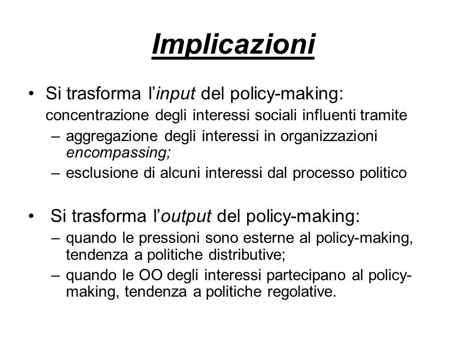 Implicazioni Si trasforma l'input del policy-making:
