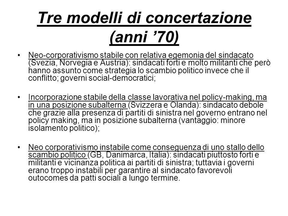 Tre modelli di concertazione (anni '70)