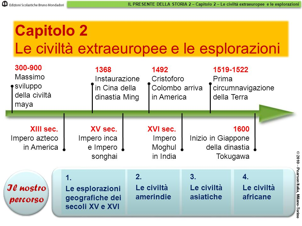 Le civiltà extraeuropee e le esplorazioni