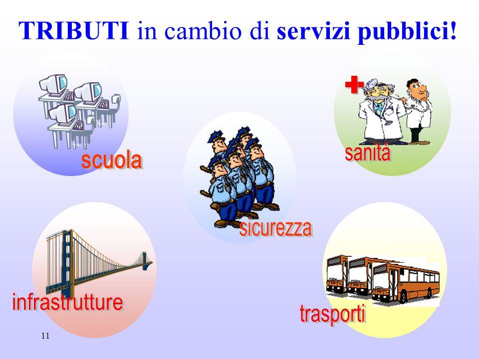 TRIBUTI in cambio di servizi pubblici!