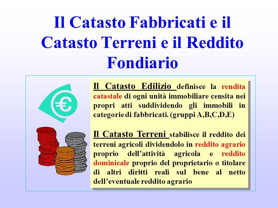 Il Catasto Fabbricati e il Catasto Terreni e il Reddito Fondiario