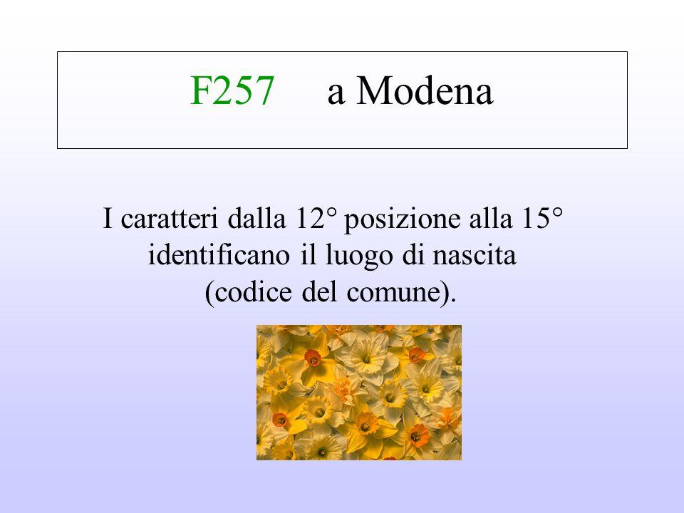 F257 a Modena I caratteri dalla 12° posizione alla 15°