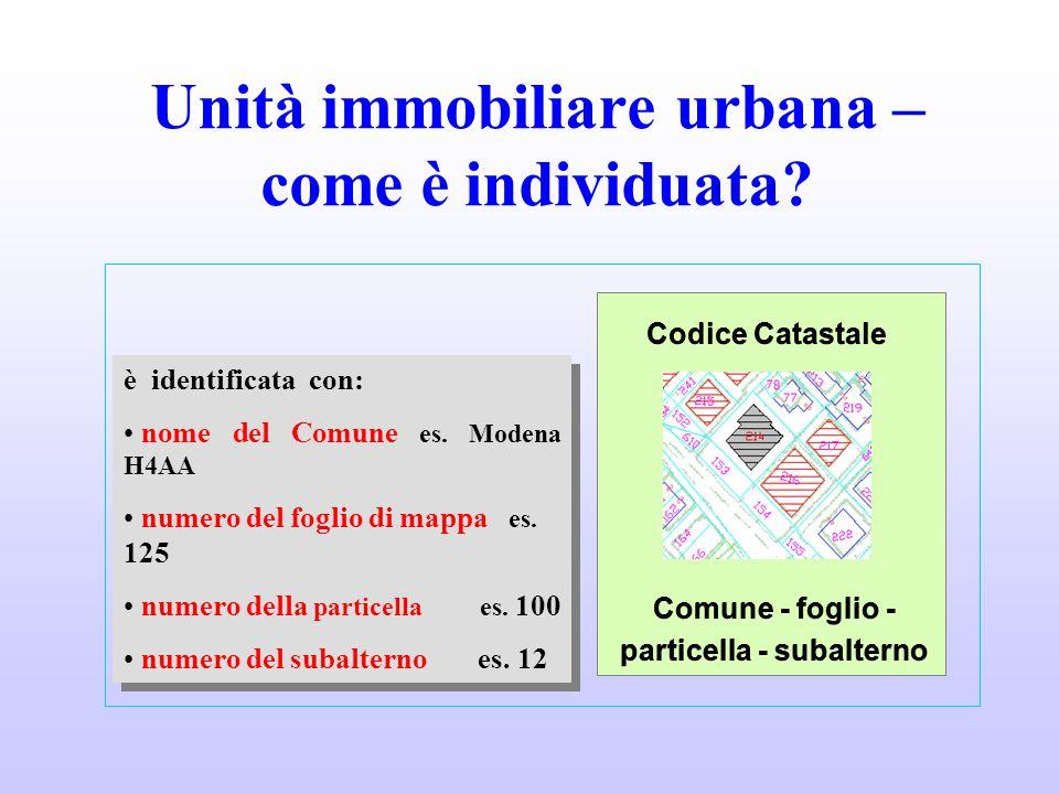 Unità immobiliare urbana – come è individuata