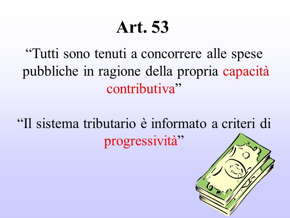 Art. 53 Tutti sono tenuti a concorrere alle spese