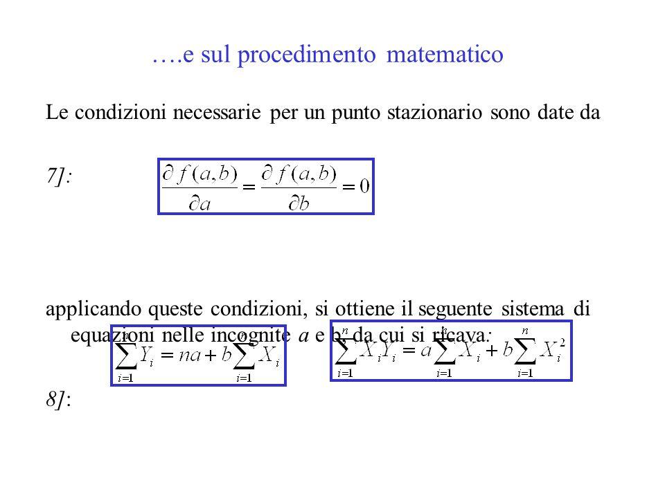 ….e sul procedimento matematico