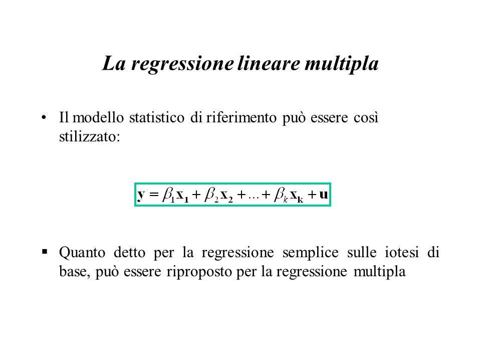La regressione lineare multipla